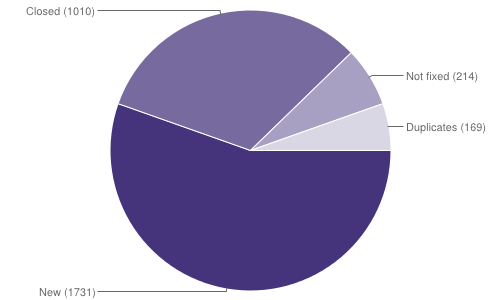 gmn-activity-2013-10