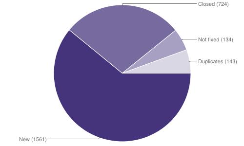 gmn-activity-2013-11